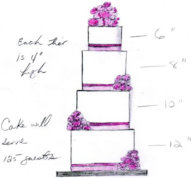 picture of a sketched wedding cake